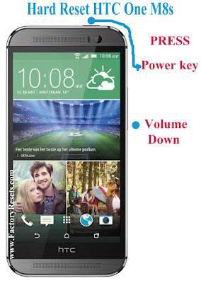 Hard Reset HTC One M8s