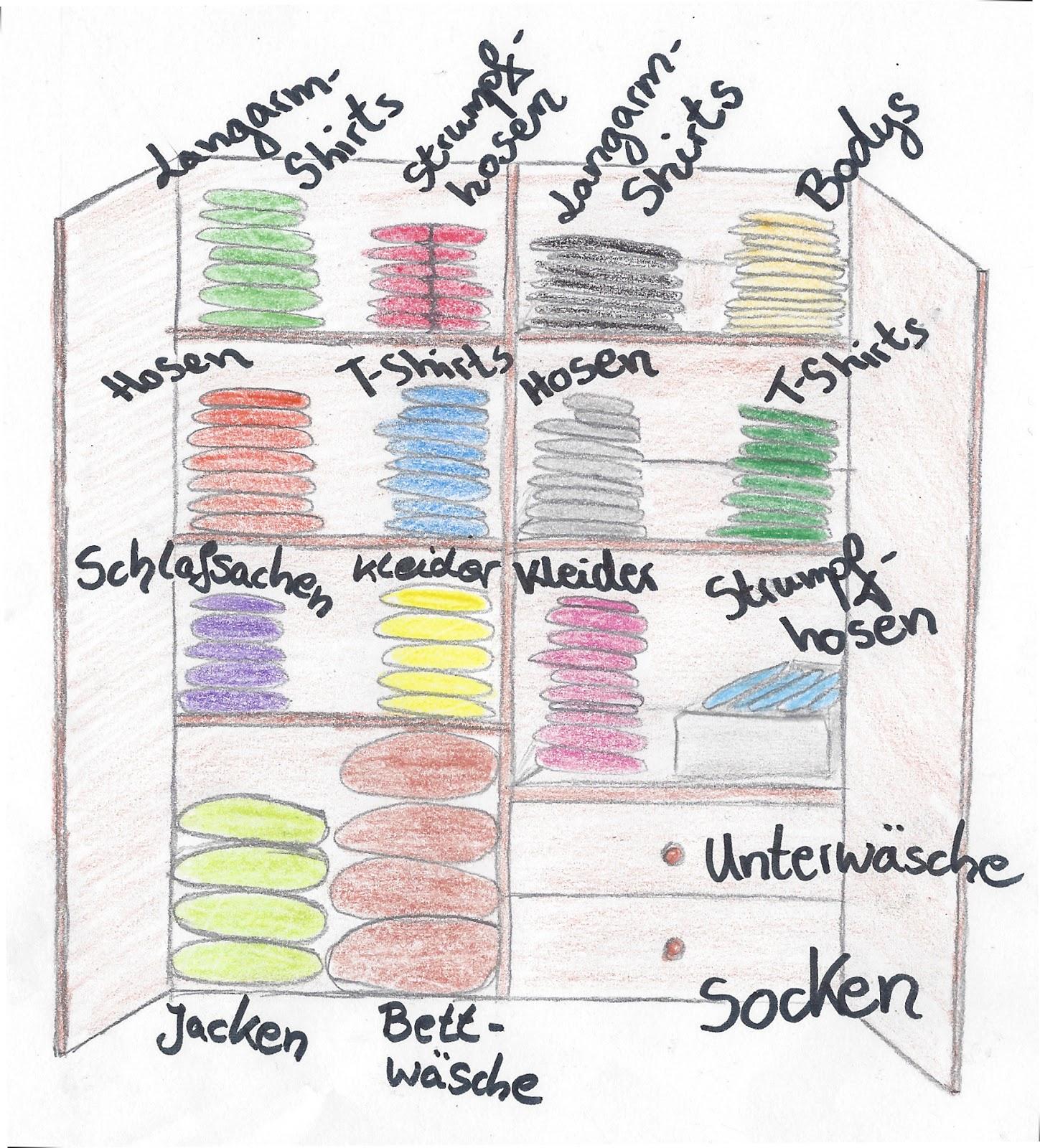 mutterfreu n de minimalismus im kinderzimmer. Black Bedroom Furniture Sets. Home Design Ideas