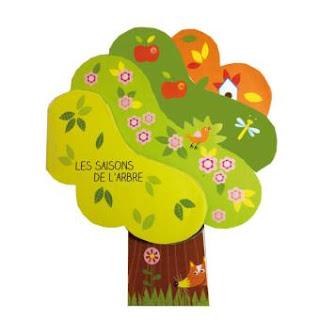 Les saisons de l'arbre - Editions TOURBILLON