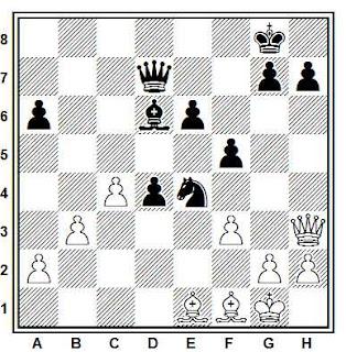 Posición de la partida de ajedrez Rizu - Fillmann (Yugoslavia, 1989)