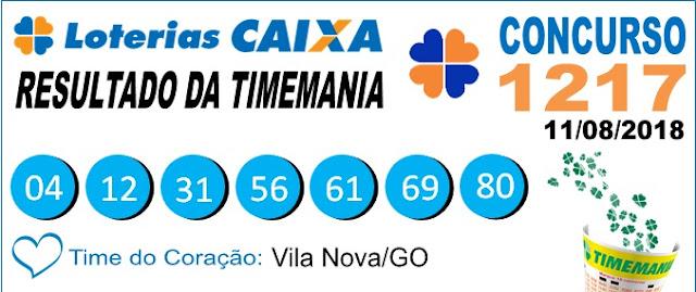 Resultado da Timemania concurso 1217 de 11/08/2018 (Imagem: Informe Notícias)