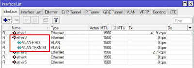 Melihat daftar interface di mikrotik