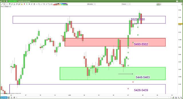 Plan de trade Mercredi [07/08/18] Bilan
