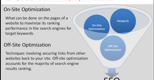 SEO is actually the same as working in a library