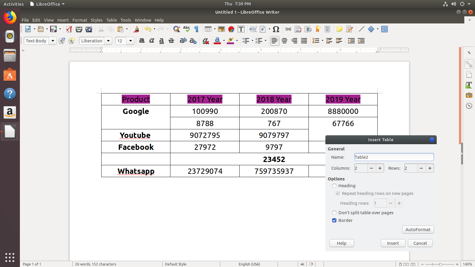 Learn New Things Libreoffice Writer All Important Table