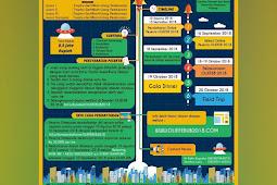 Olimpiade Ilmu Ekonomi Fakultas Ekonomi dan Bisnis 2018
