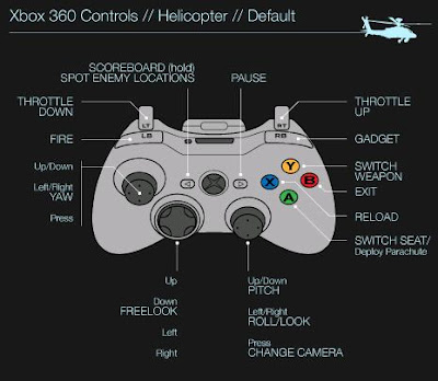 Xbox 360 Power Supply Diagram Standard Strat Wiring Battlefield 3 Helicopters Control Ps3 Pc