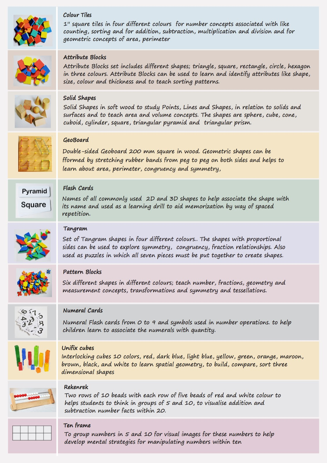Teaching and Learning Hands-on Materials for Primary School Math ...