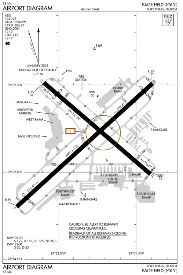 Milcom Monitoring Post Page Field Kfmy Fort Myers Air Port Diagram