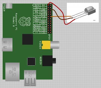 Πως να φτιάξεις ένα Entertainment System με το Raspberry Pi (και το NES) 5