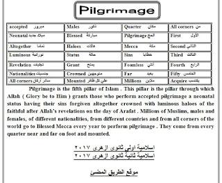 شرح الاسلامية للصف الاول والثانى الثانوى الازهرى الترم الاول islamic 2sec and 1 sec