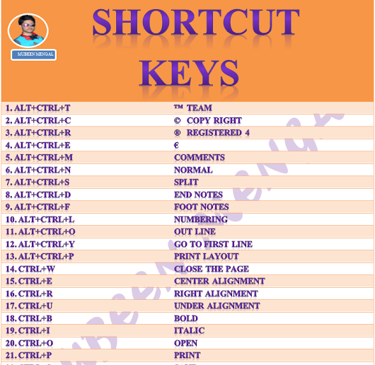 Ms Word Short Cut Keys...........►♥☻♣♠♦•○◘◄