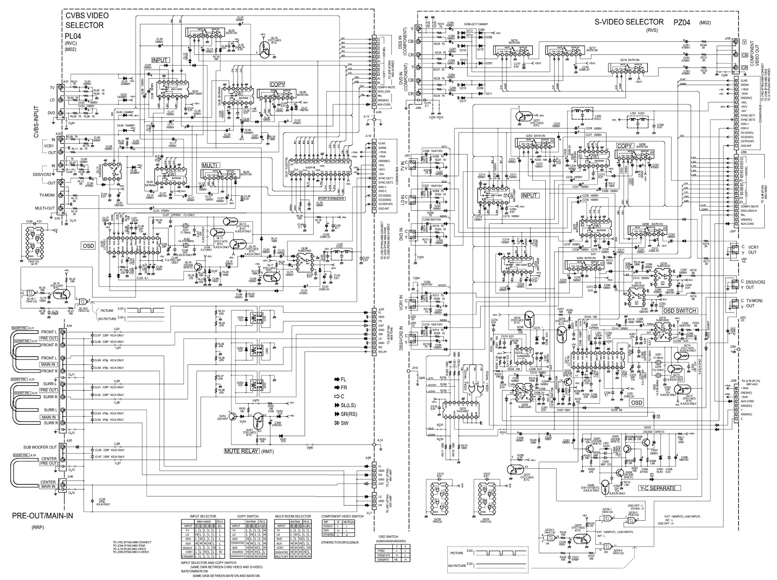 Marantz Sr18 Schematic Adjustments