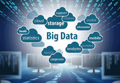 Big Data, DBA