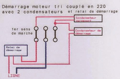 maintenance industrielle demarrage un moteur triphase en monophase. Black Bedroom Furniture Sets. Home Design Ideas