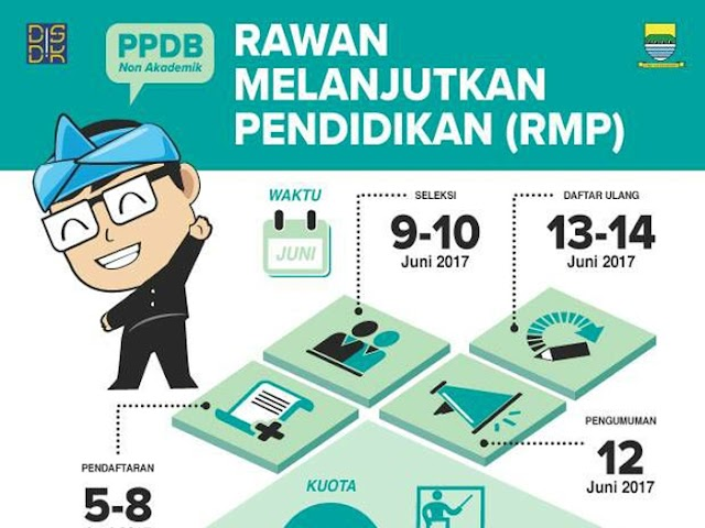 Pendaftaran PPDB Kota Bandung 2017 Jalur Non Akademik RMP