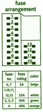 wiring    free  Fuse Box    Diagram    Mercedes    C230