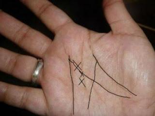 Garis Tangan  Membentuk Huruf M