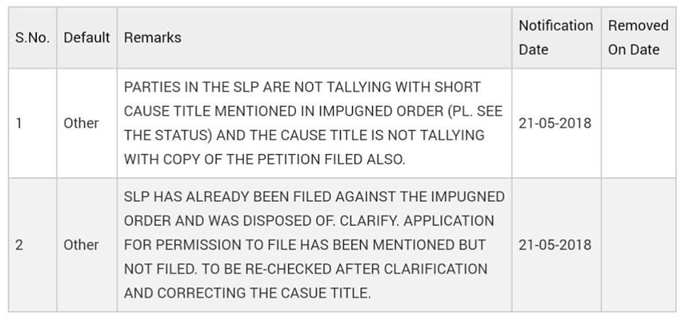 UPTET 2017: रिजवान टीम द्वारा टीईटी- 2017 Revise को लेकर दाखिल दूसरी SLP में की गयी ये गलतियां जिसके कारण केस नहीं हुआ लिस्टेड