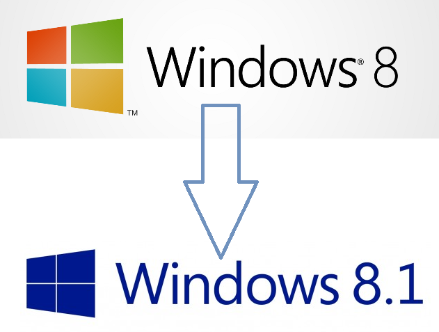 Windows 8.1 upgrade troubleshooting