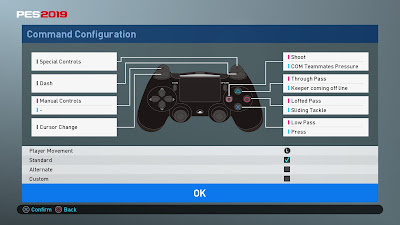 PES 2019 PS4 Gamepad Button for PC by Sargox