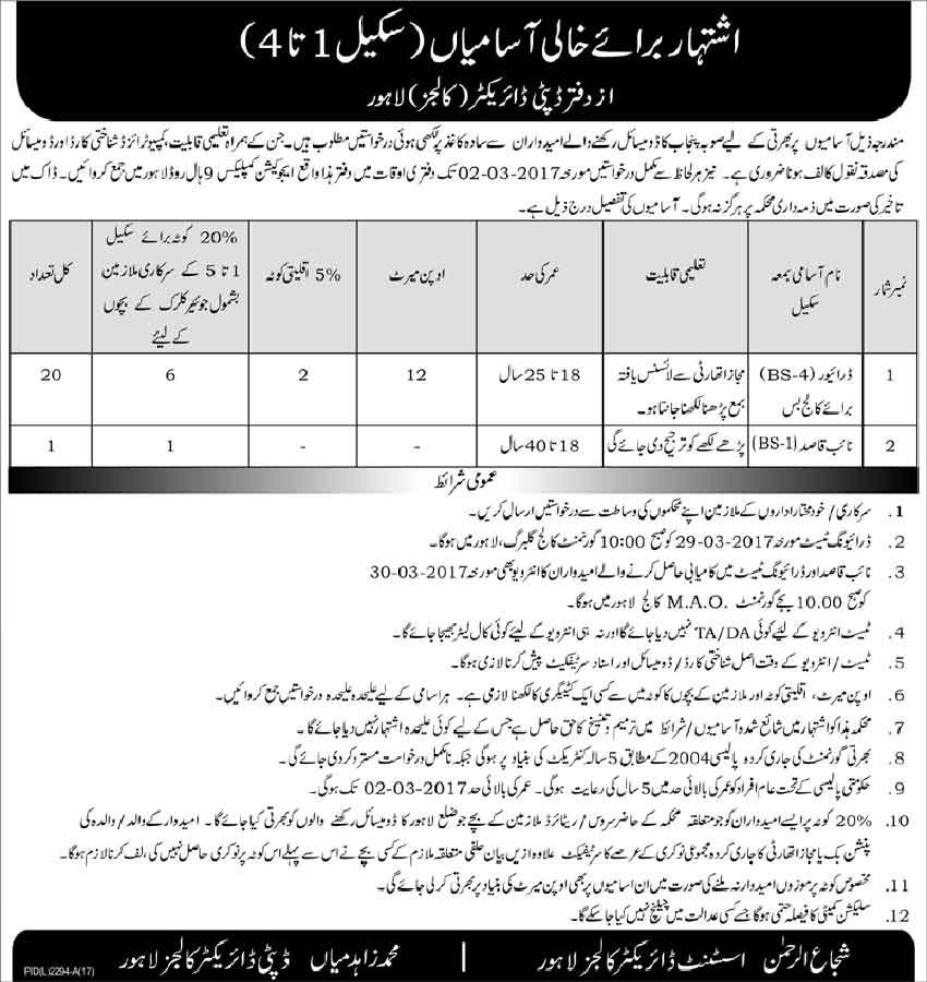 Jobs In Office Deputy Director Colleges Lahore