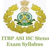 ITBP Syllabus