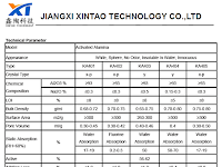 Activated Alumina Ady Gas | Jasa SERVICE UNIT DRIER | Pinxiang Xintao | Unicat| Grace Division | Jasa perbaikan unit dryer |  0812  2165  4304