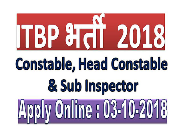 ITBP Latest Vacancy August 2018