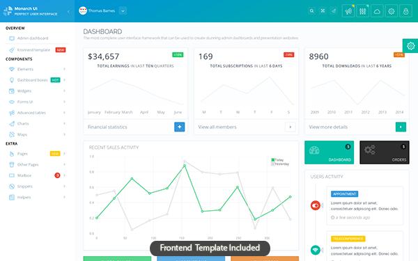 Download Monarch - Bootstrap 4 Admin + AngularJS v1 5 5