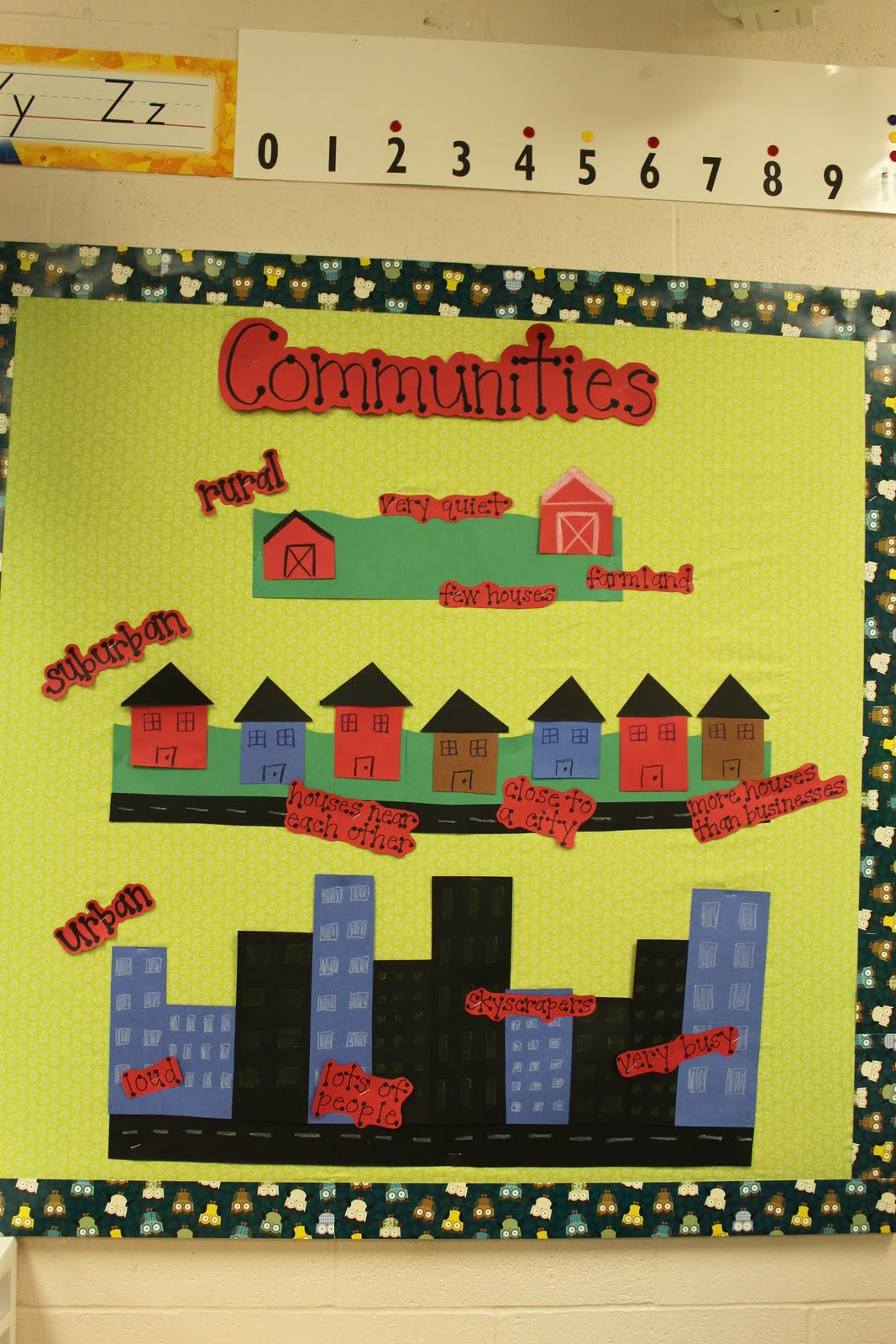 Simply Second Grade Communities
