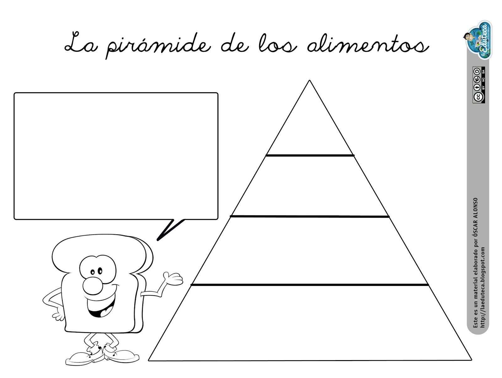 Recursos primaria pir mide de los alimentos para rellenar la eduteca - Piramide alimenticia para ninos para colorear ...