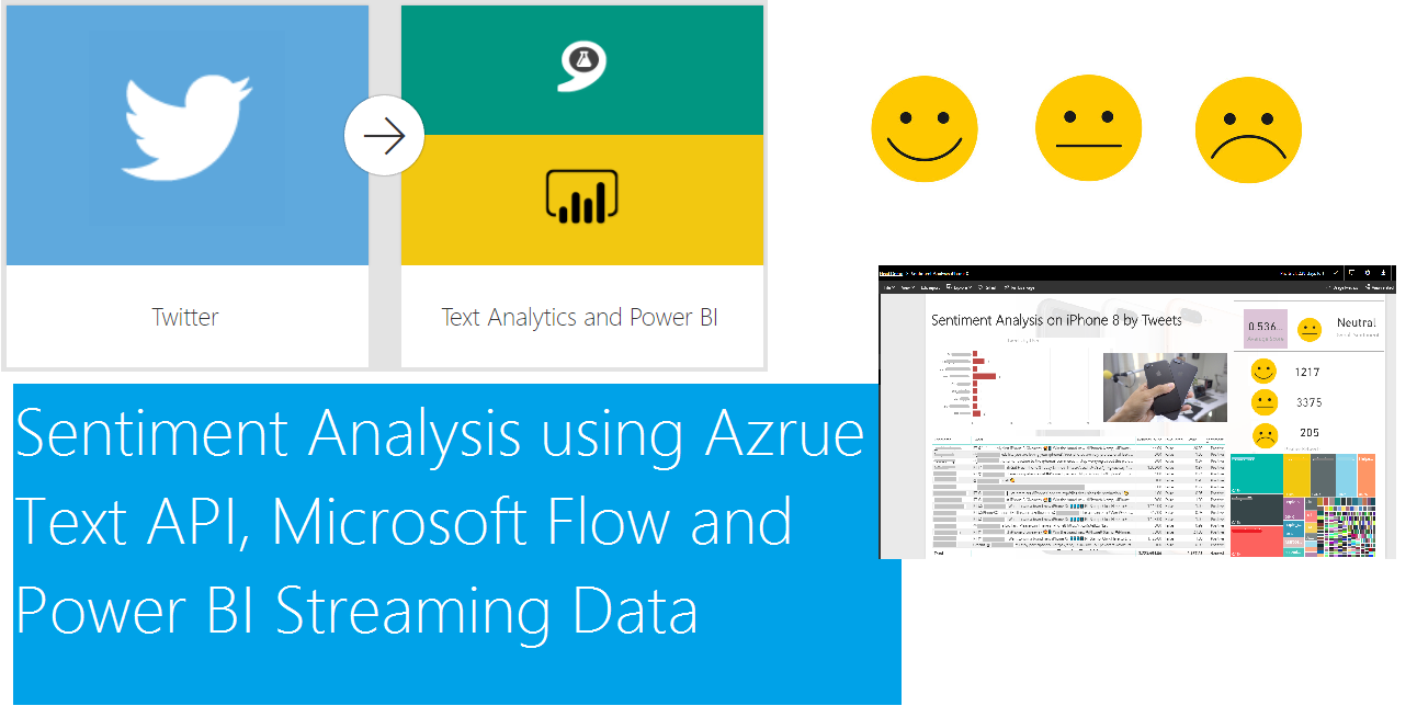 Step-by-Step Twitter Sentiment Analysis Using Power BI
