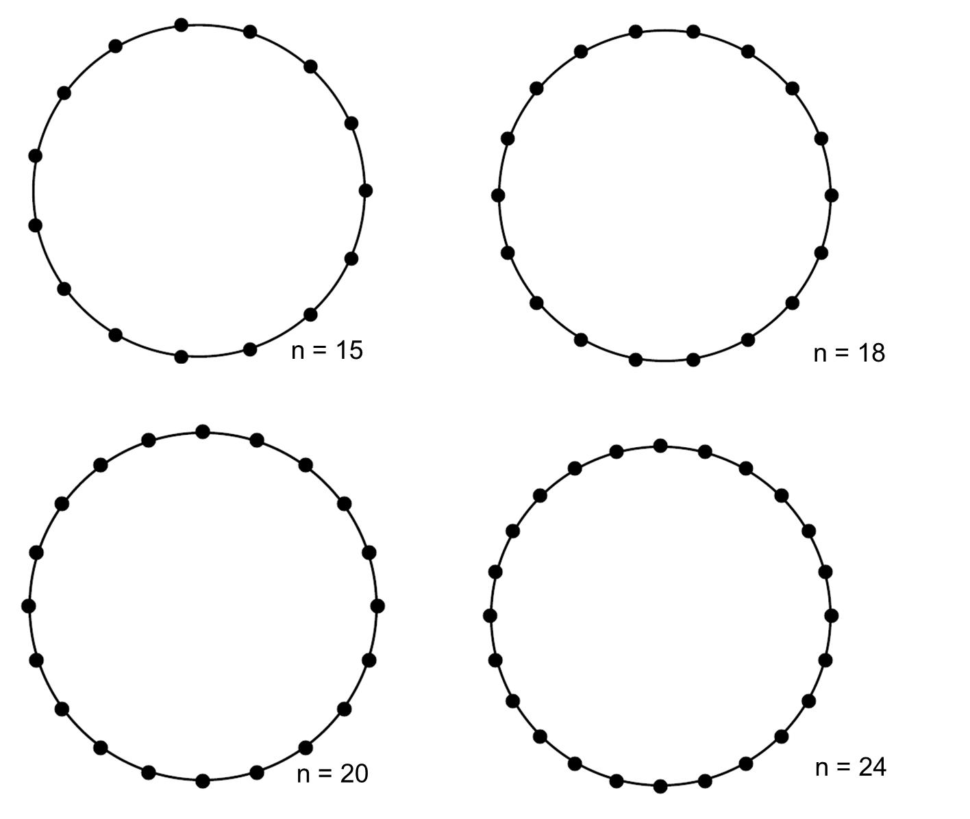 MEDIAN Don Steward mathematics teaching: star polygons