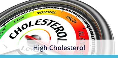 Prevent High Cholesterol