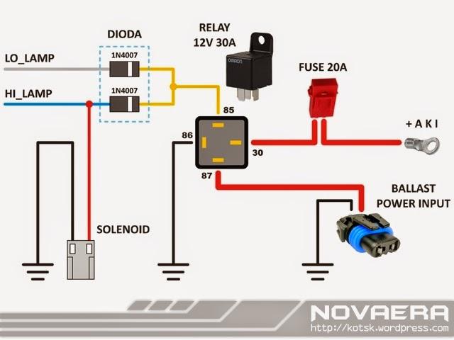 Tempat rujukan sendiri: Diagram untuk wireing lampu kereta