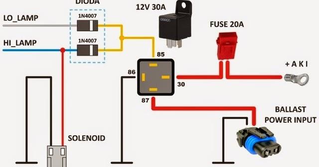 tempat rujukan sendiri diagram untuk wireing lampu kereta guna relay rh baikisendiri blogspot com