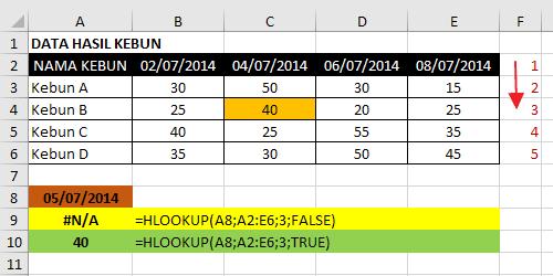 Contoh Fungsi-Rumus Hlookup Excel 2