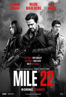Download Mile 22 (2018) Full Movie