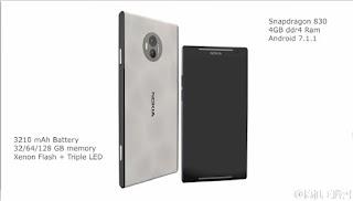 Muncul Bocoran Wujud dan Spesifikasi Nokia C1, Usung Dual Camera