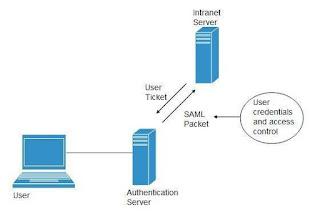 cloud_computing-fidm