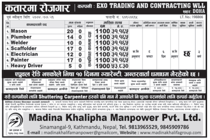 Jobs in Qatar for Nepali, Salary Rs 53,830