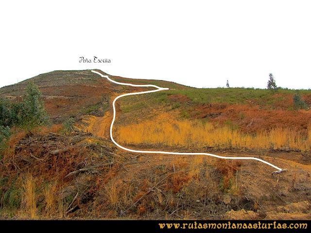 Rutas Montaña Asturias: Tramo final de la ruta a Peña Escrita
