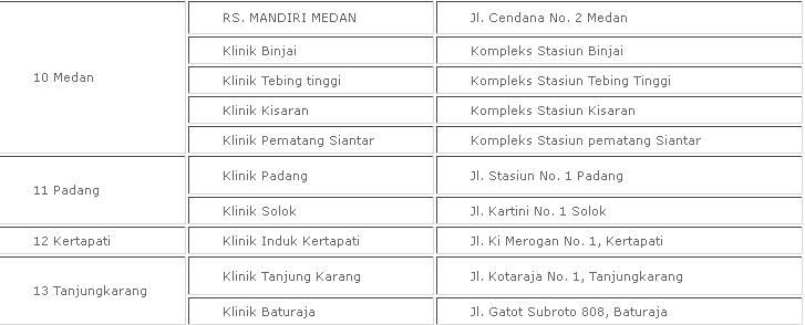 Lowongan Kerja Kai Purwokerto 2013 Lowongan Kerja Pt Holcim Indonesia Tbk Terbaru September Api Polsuska Tingkat Slta Info Kerja Bidan Perawat Rumah Sakit