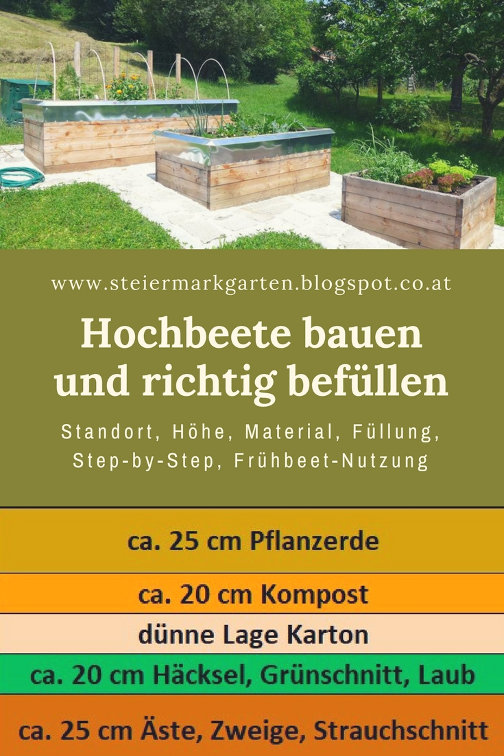 hochbeete bauen und richtig bef llen steiermarkgarten. Black Bedroom Furniture Sets. Home Design Ideas
