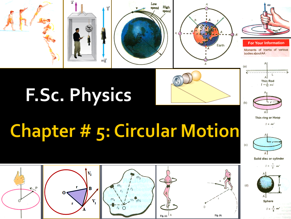 Chapter # 5: (F Sc  Physics 1st Year) Circular Motion