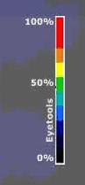 legenda-peta-panas-heat-map-serp-google