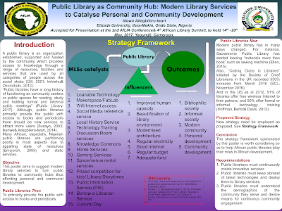 Modern Library Services to Catalyse Personal and Community Development