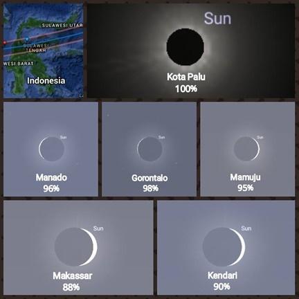 Gerhana Matahari Total di Seluruh Indonesia