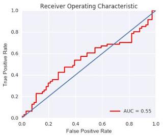 Про факторы эффективности команды (кейс)